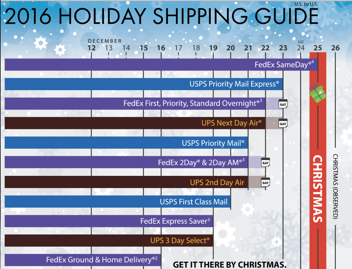 fedex & usps holiday schedule