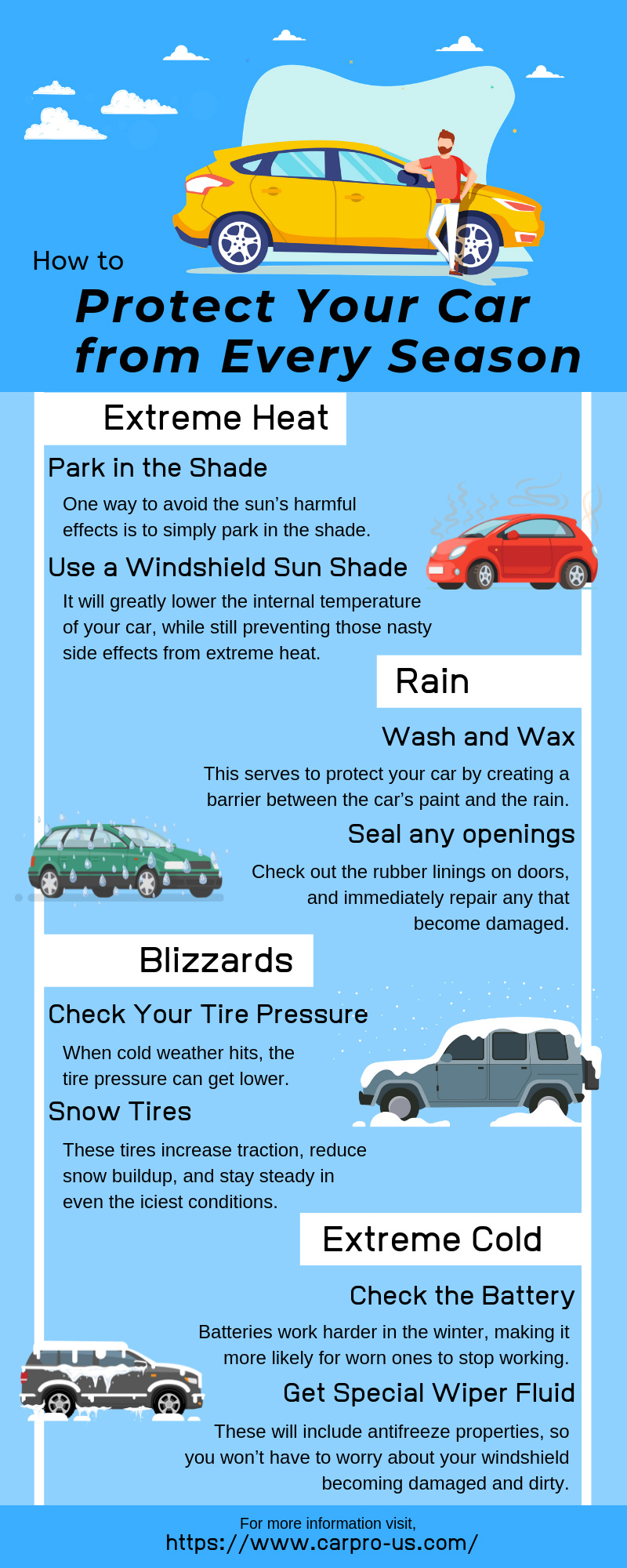 Protect Your Car from Weather